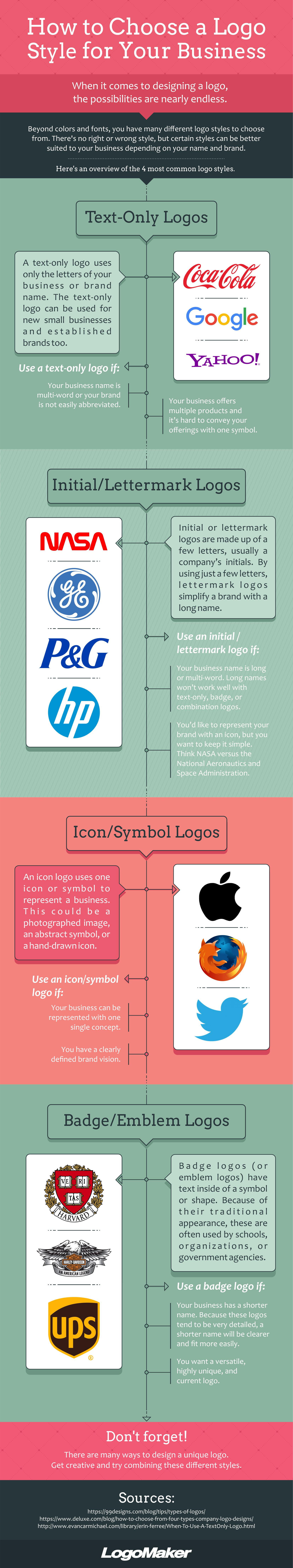 How-to-Choose-Logo-Style-IG